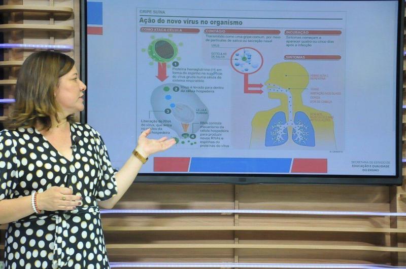 Seduc/AM inicia monitoramento de estudantes para combate ao coronavírus nas escolas