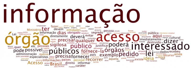 Incomodado com a Imprensa, Bolsonaro edita MP que muda Lei de Acesso a Informação