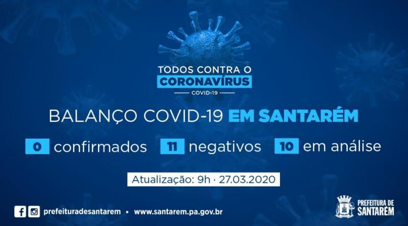 Cai para 10 número de casos suspeitos do Coronavírus, em Santarém