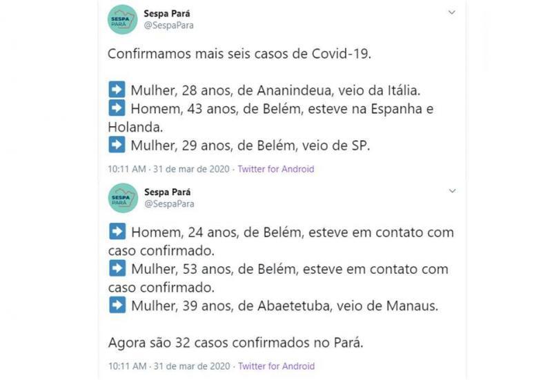 Pará tem 32 casos de Covid-19; 5 em Ananindeua e 1 em Abaetetuba