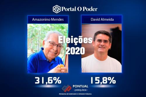 Pesquisa Pontual mostra segundo turno entre Amazonino e David Almeida