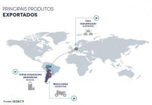 Amazonas tem alta na exportação e importação em janeiro de 2021